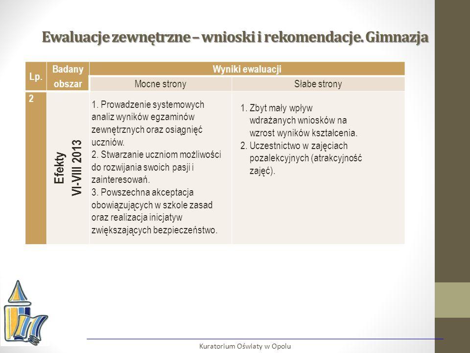 Ewaluacje zewnętrzne – wnioski i rekomendacje. Gimnazja Kuratorium Oświaty w Opolu Lp. Badany obszar Wyniki ewaluacji Mocne stronySłabe strony 2 Efekt