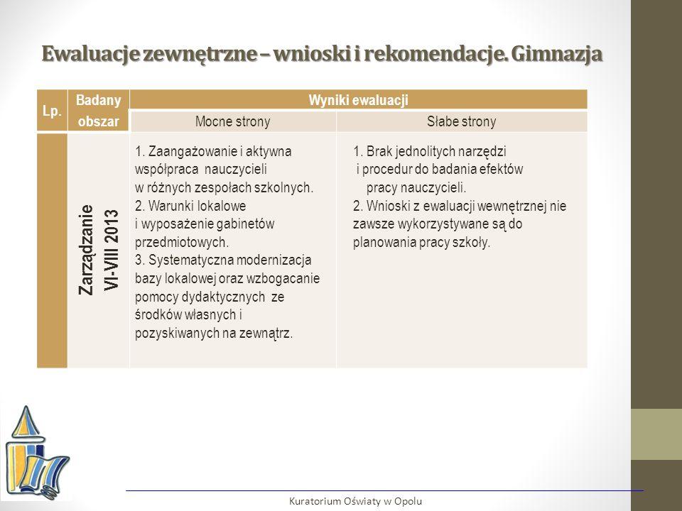 Ewaluacje zewnętrzne – wnioski i rekomendacje. Gimnazja Kuratorium Oświaty w Opolu Lp.