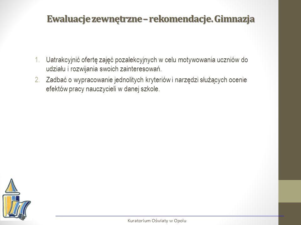 Ewaluacje zewnętrzne – rekomendacje. Gimnazja 1.Uatrakcyjnić ofertę zajęć pozalekcyjnych w celu motywowania uczniów do udziału i rozwijania swoich zai