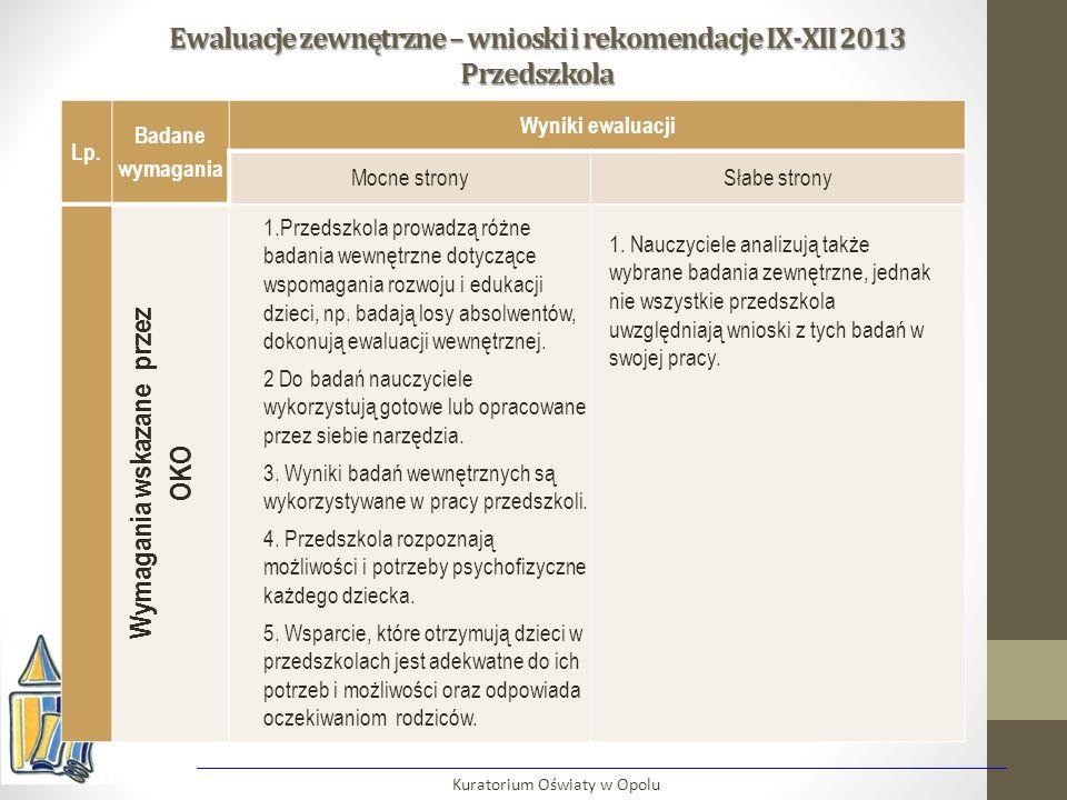 Ewaluacje zewnętrzne – wnioski i rekomendacje IX-XII 2013 Przedszkola Kuratorium Oświaty w Opolu Lp. Badane wymagania Wyniki ewaluacji Mocne stronySła