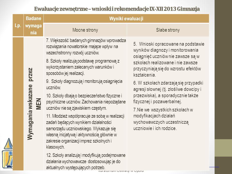 Ewaluacje zewnętrzne – wnioski i rekomendacje IX-XII 2013 Gimnazja Kuratorium Oświaty w Opolu Lp. Badane wymaga nia Wyniki ewaluacji Mocne stronySłabe