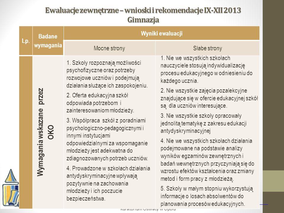 Ewaluacje zewnętrzne – wnioski i rekomendacje IX-XII 2013 Gimnazja Kuratorium Oświaty w Opolu Lp. Badane wymagania Wyniki ewaluacji Mocne stronySłabe