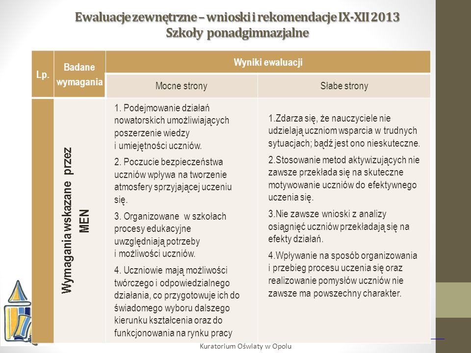 Ewaluacje zewnętrzne – wnioski i rekomendacje IX-XII 2013 Szkoły ponadgimnazjalne Kuratorium Oświaty w Opolu Lp.