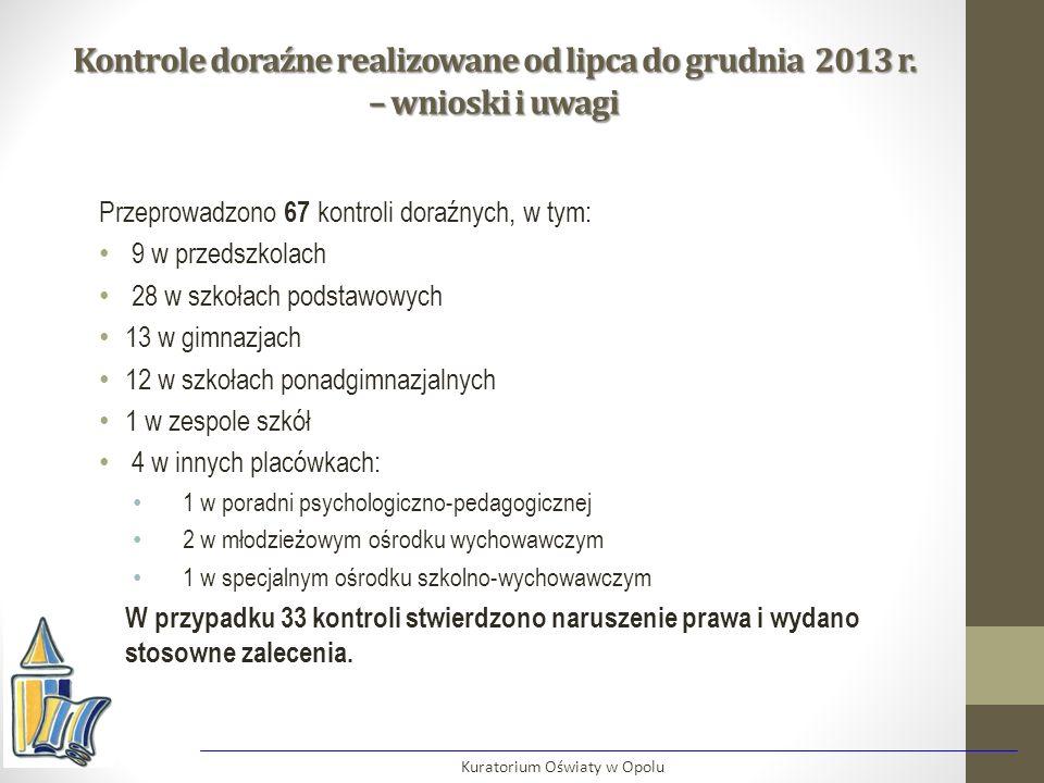 Kontrole doraźne realizowane od lipca do grudnia 2013 r. – wnioski i uwagi Przeprowadzono 67 kontroli doraźnych, w tym: 9 w przedszkolach 28 w szkołac