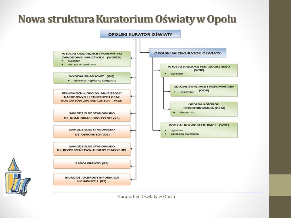 Nowa struktura Kuratorium Oświaty w Opolu Kuratorium Oświaty w Opolu