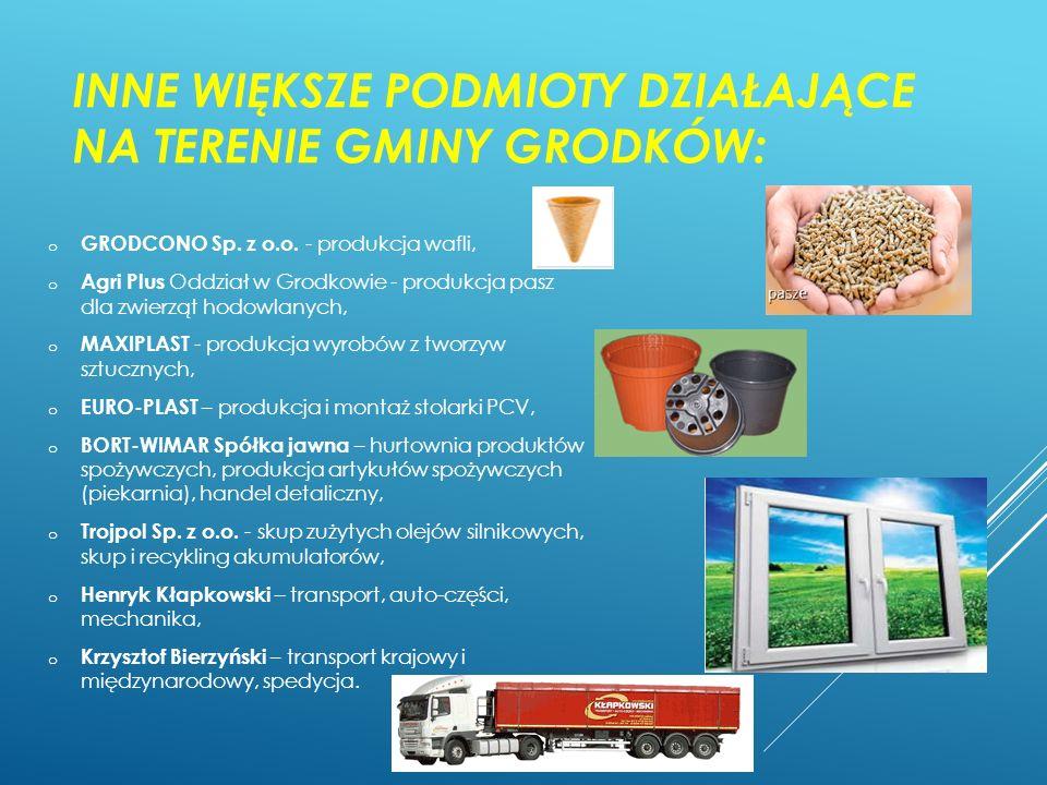 INNE WIĘKSZE PODMIOTY DZIAŁAJĄCE NA TERENIE GMINY GRODKÓW: o GRODCONO Sp. z o.o. - produkcja wafli, o Agri Plus Oddział w Grodkowie - produkcja pasz d