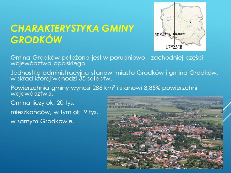 CHARAKTERYSTYKA GMINY GRODKÓW Gmina Grodków położona jest w południowo - zachodniej części województwa opolskiego. Jednostkę administracyjną stanowi m