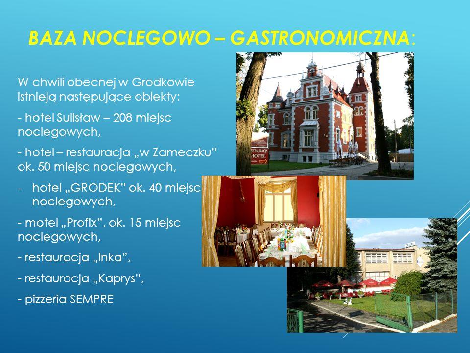 BAZA NOCLEGOWO – GASTRONOMICZNA : W chwili obecnej w Grodkowie istnieją następujące obiekty: - hotel Sulisław – 208 miejsc noclegowych, - hotel – rest
