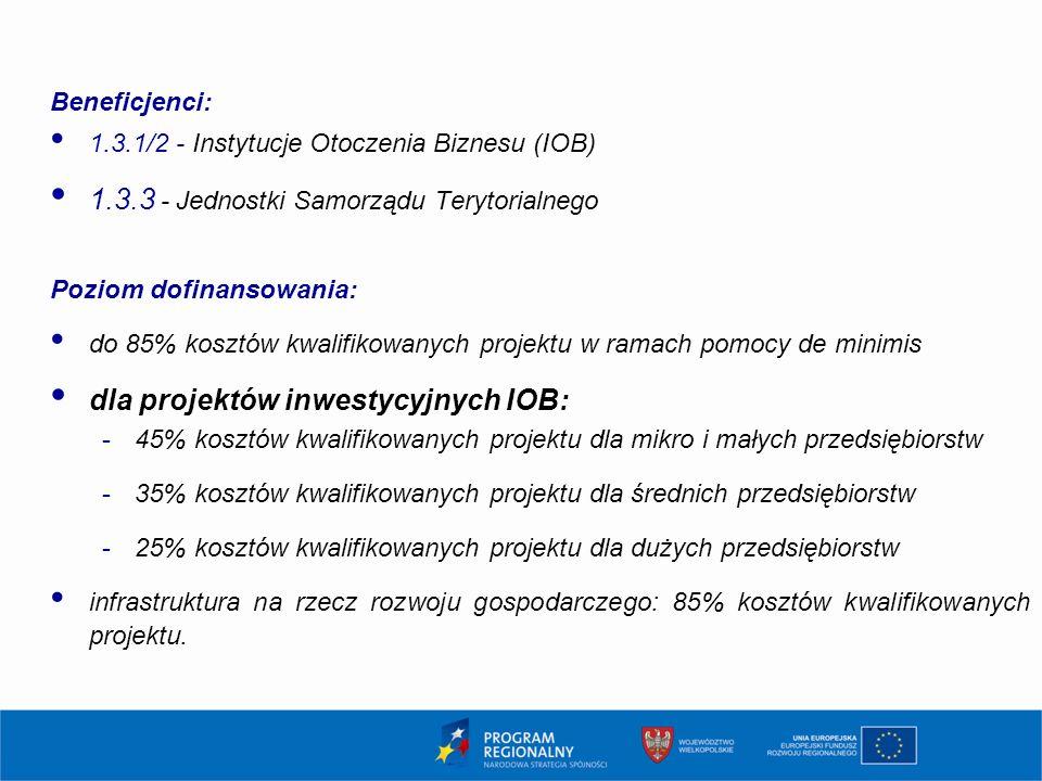 Beneficjenci: 1.3.1/2 - Instytucje Otoczenia Biznesu (IOB) 1.3.3 - Jednostki Samorządu Terytorialnego Poziom dofinansowania: do 85% kosztów kwalifikow