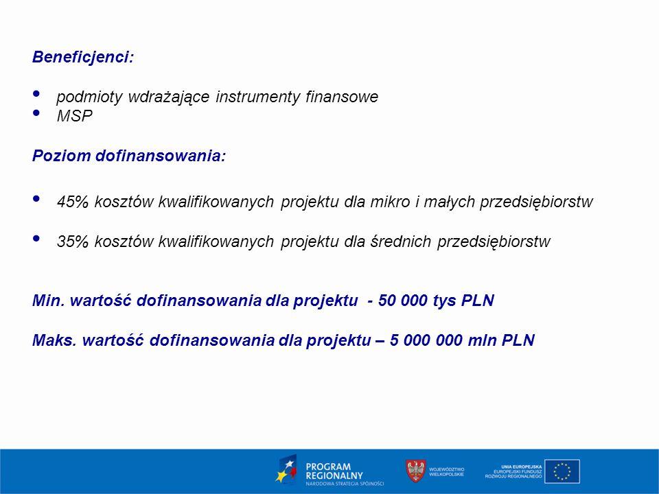 Beneficjenci: podmioty wdrażające instrumenty finansowe MSP Poziom dofinansowania: 45% kosztów kwalifikowanych projektu dla mikro i małych przedsiębio