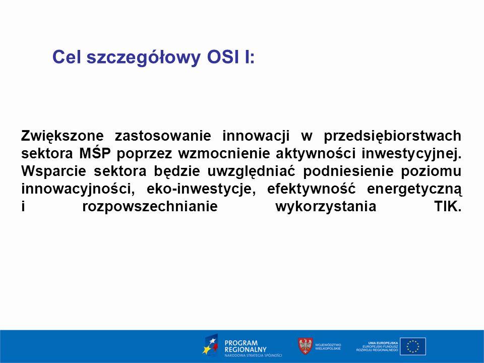 Cel szczegółowy OSI I: 3 Zwiększone zastosowanie innowacji w przedsiębiorstwach sektora MŚP poprzez wzmocnienie aktywności inwestycyjnej. Wsparcie sek