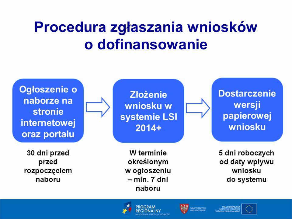 Procedura zgłaszania wniosków o dofinansowanie Ogłoszenie o naborze na stronie internetowej oraz portalu 30 dni przed przed rozpoczęciem naboru Złożen