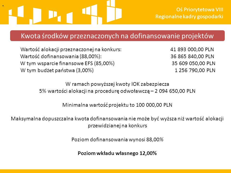 Wartość alokacji przeznaczonej na konkurs: 41 893 000,00 PLN Wartość dofinansowania (88,00%): 36 865 840,00 PLN W tym wsparcie finansowe EFS (85,00%) 35 609 050,00 PLN W tym budżet państwa (3,00%) 1 256 790,00 PLN W ramach powyższej kwoty IOK zabezpiecza 5% wartości alokacji na procedurę odwoławczą – 2 094 650,00 PLN Minimalna wartość projektu to 100 000,00 PLN Maksymalna dopuszczalna kwota dofinansowania nie może być wyższa niż wartość alokacji przewidzianej na konkurs Poziom dofinansowania wynosi 88,00% Poziom wkładu własnego 12,00%.