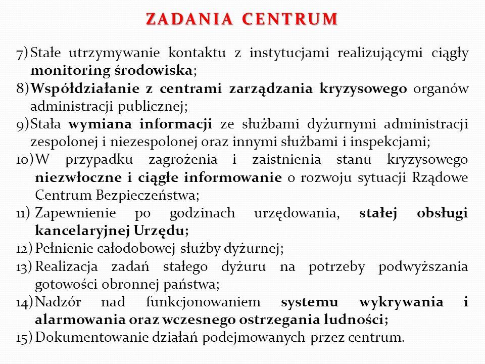 ZADANIA CENTRUM 7)Stałe utrzymywanie kontaktu z instytucjami realizującymi ciągły monitoring środowiska; 8)Współdziałanie z centrami zarządzania kryzy