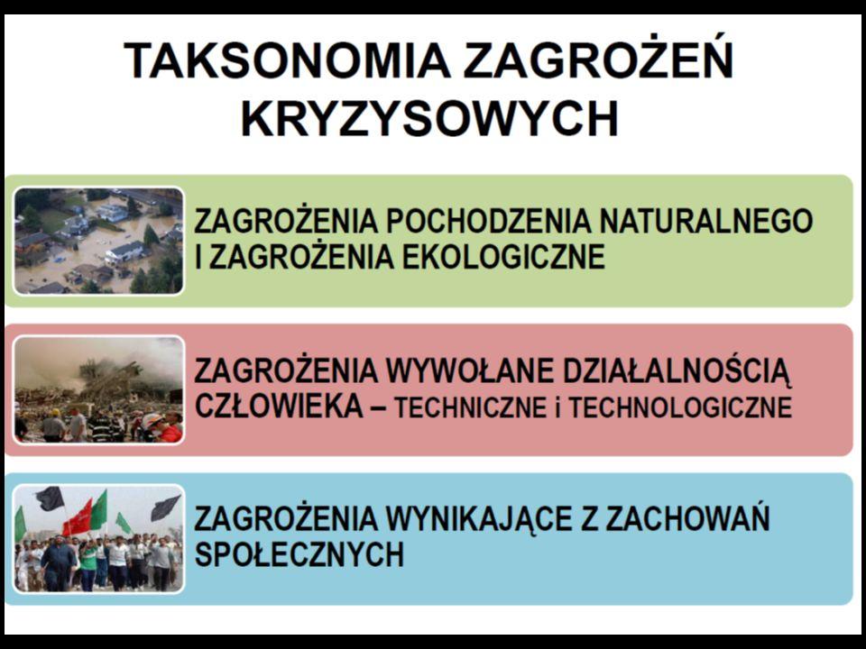 RAPORTY I MELDUNKI (przykłady) - raporty do RCB i CZK resortów (dobowe, co 12, 6, 2 godz., doraźne) - raport zbiorczy służb, straży, inspekcji - przewóz materiałów niebezpiecznych - wypadki komunikacyjne ( z udziałem dzieci) - wolne łóżka szpitalne w tym na oddziałach zakaźnych - komunikaty hydrologiczne i meteorologiczne - obrót lekami - ostrzeżenia - zakłócenia porządku publicznego - konflikty i akcje społeczne - komunikaty do mediów i Regionalnego Systemu Ostrzegania