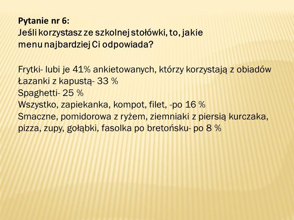 Pytanie nr 6: Jeśli korzystasz ze szkolnej stołówki, to, jakie menu najbardziej Ci odpowiada? Frytki- lubi je 41% ankietowanych, którzy korzystają z o
