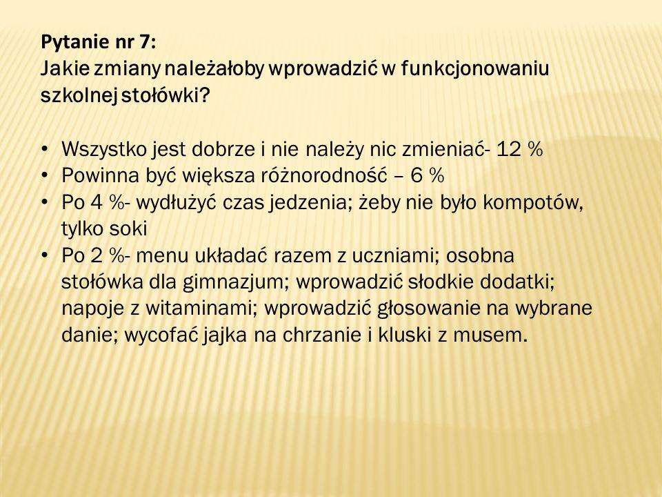 Pytanie nr 7: Jakie zmiany należałoby wprowadzić w funkcjonowaniu szkolnej stołówki.