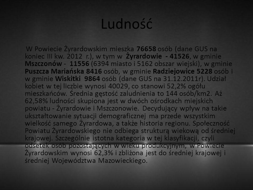 Ludność W Powiecie Żyrardowskim mieszka 76658 osób (dane GUS na koniec III kw. 2012 r.), w tym w Żyrardowie - 41526, w gminie Mszczonów - 11556 (6394