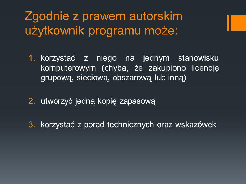 Użytkownikowi programu nie wolno: 1.dokonywać zmian w programie 2.przebudowywać programu, zmieniać jego układu ani też wykonywać operacji mających na celu stworzenie nowego programu o podobnych lub innych właściwościach 3.robić czegokolwiek, na co nie otrzymał zezwolenia od autora lub producenta.