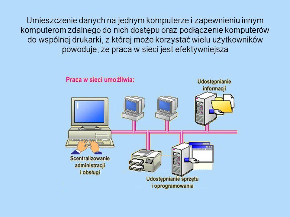 Umieszczenie danych na jednym komputerze i zapewnieniu innym komputerom zdalnego do nich dostępu oraz podłączenie komputerów do wspólnej drukarki, z k