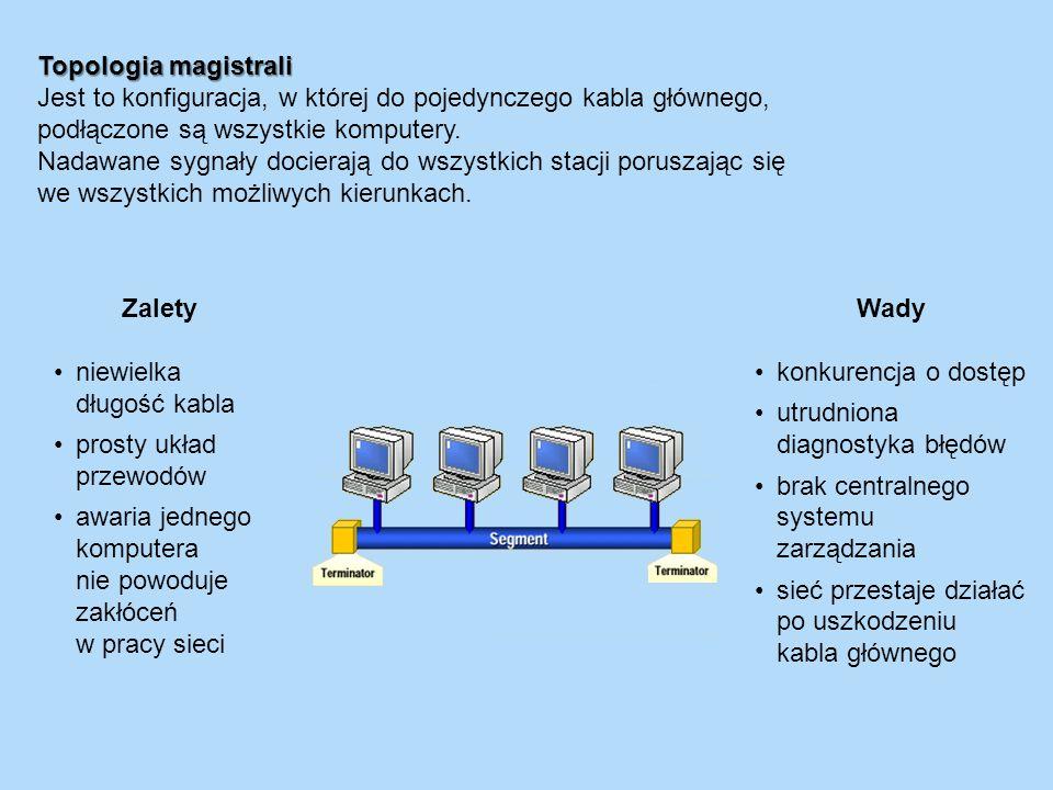 Topologia magistrali Jest to konfiguracja, w której do pojedynczego kabla głównego, podłączone są wszystkie komputery. Nadawane sygnały docierają do w