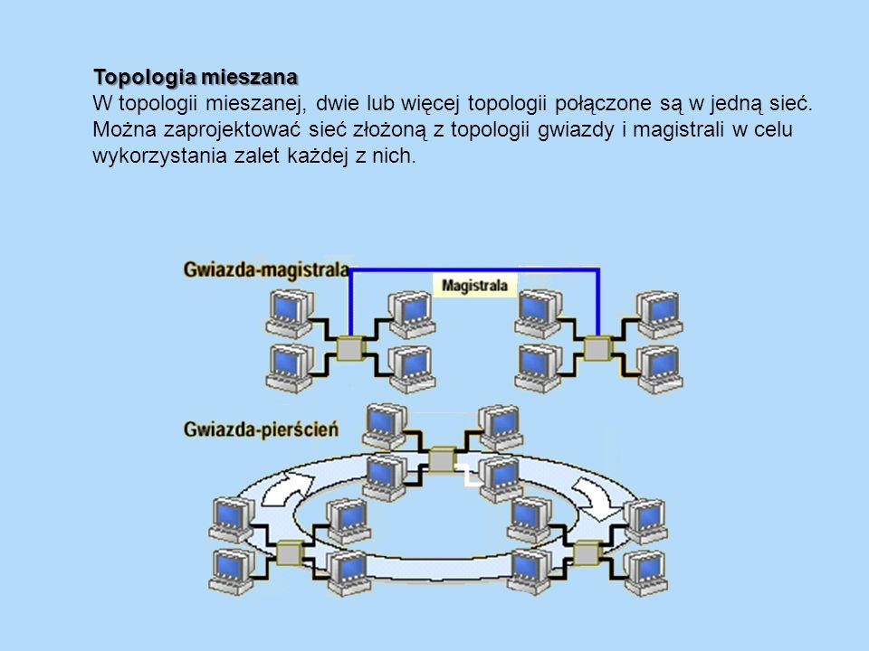 Topologia mieszana W topologii mieszanej, dwie lub więcej topologii połączone są w jedną sieć. Można zaprojektować sieć złożoną z topologii gwiazdy i