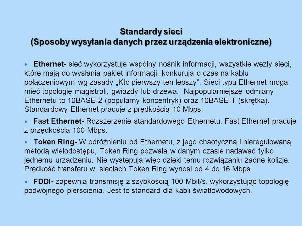 Ethernet- sieć wykorzystuje wspólny nośnik informacji, wszystkie węzły sieci, które mają do wysłania pakiet informacji, konkurują o czas na kablu połą
