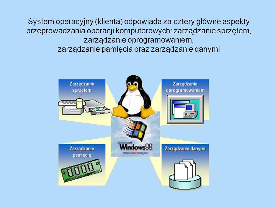 System operacyjny (klienta) odpowiada za cztery główne aspekty przeprowadzania operacji komputerowych: zarządzanie sprzętem, zarządzanie oprogramowani