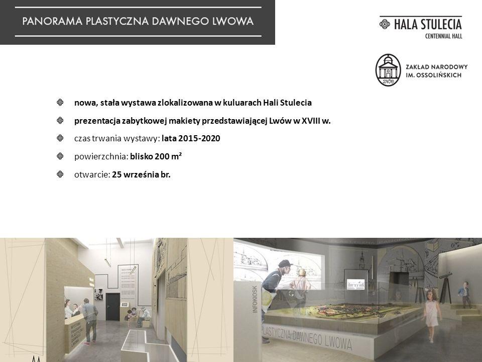 nowa, stała wystawa zlokalizowana w kuluarach Hali Stulecia prezentacja zabytkowej makiety przedstawiającej Lwów w XVIII w. czas trwania wystawy: lata