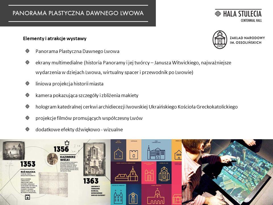 Panorama Plastyczna Dawnego Lwowa ekrany multimedialne (historia Panoramy i jej twórcy – Janusza Witwickiego, najważniejsze wydarzenia w dziejach Lwow