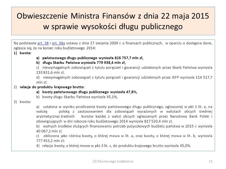 Obwieszczenie Ministra Finansów z dnia 22 maja 2015 w sprawie wysokości długu publicznego Na podstawie art. 38 i art. 38a ustawy z dnia 27 sierpnia 20