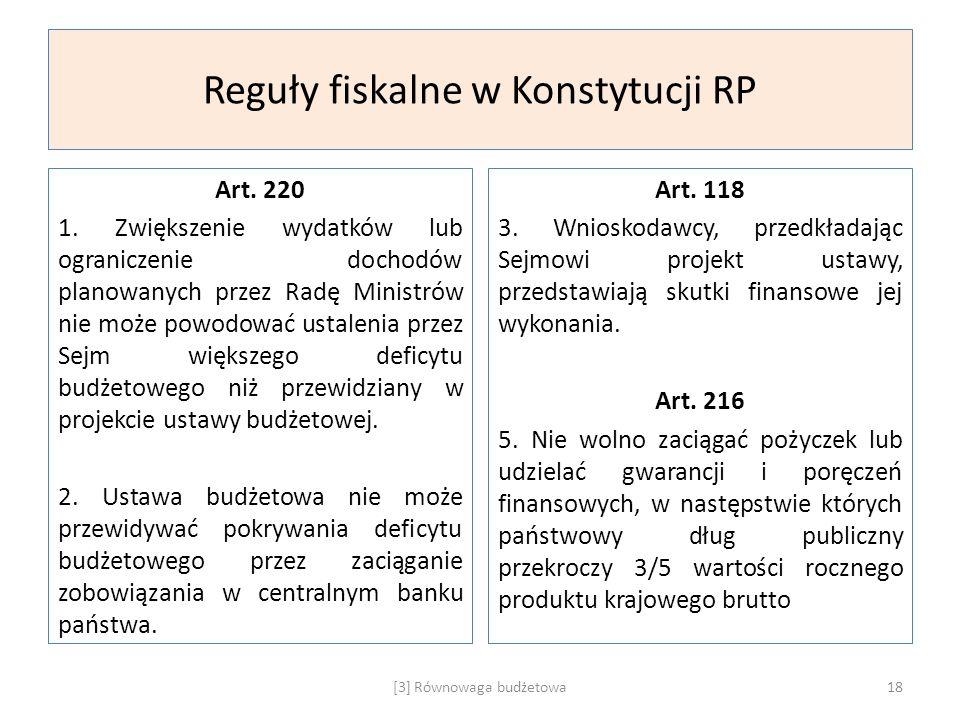 Reguły fiskalne w Konstytucji RP Art. 220 1. Zwiększenie wydatków lub ograniczenie dochodów planowanych przez Radę Ministrów nie może powodować ustale