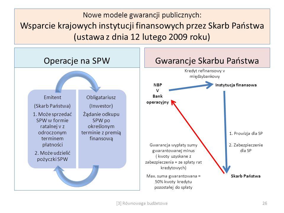 Nowe modele gwarancji publicznych: Wsparcie krajowych instytucji finansowych przez Skarb Państwa (ustawa z dnia 12 lutego 2009 roku) Operacje na SPW E
