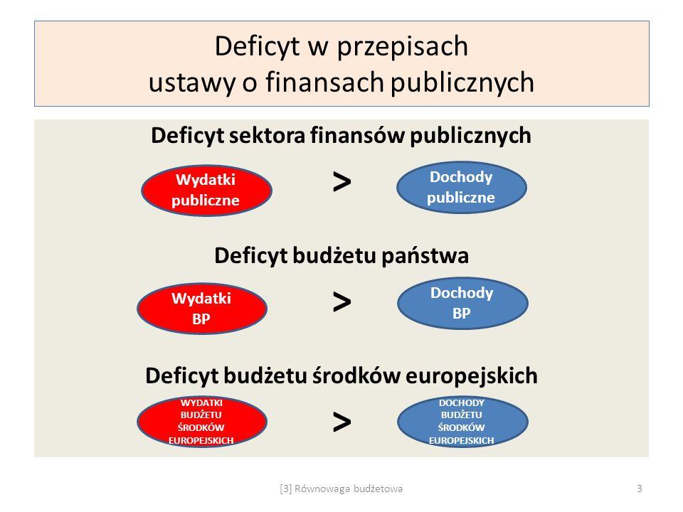 """""""Dwie metody obliczania długu publicznego PLUE Przy poręczeniach i gwarancjach – kasową ( = od chwili wymagalności zobowiązania) Wliczanie zobowiązań do długu odbywa się metodą: We wszystkich przypadkach - memoriałową ( = od chwili powstania zobowiązania) Nie są wliczane do długu publicznego Do długu publicznego nie wlicza się również długu i wydatków Krajowego Funduszu Drogowego Zobowiązania przejęte w wyniku sukcesji od podmiotów spoza SPP: Są wliczane do długu publicznego Są rozchodami ( = nie zwiększają deficytu, bo deficyt to dochody < wydatki) Pożyczki i kredyty udzielone z budżetu publicznego: Są wydatkami ( = zwiększają deficyt i dług) ESA 2010: Dług instytucji sektora rządowego i samorządowego = 866 mld zł (31 XII 2014 r.) …gdzie (wybrane pozycje): Państwowy dług publiczny= 826 mld zł Dług Krajowego Funduszu Drogowego + 31 mld zł Zadłużenie SP z tytułu budowy autostrad (sprzed 2009 r.) + 10 mld zł Zadłużenie PKP PLK SA.+ 8 mld zł Minus SPW w posiadaniu BGK i jego funduszy - 10, 7 mld zł [3] Równowaga budżetowa14"""