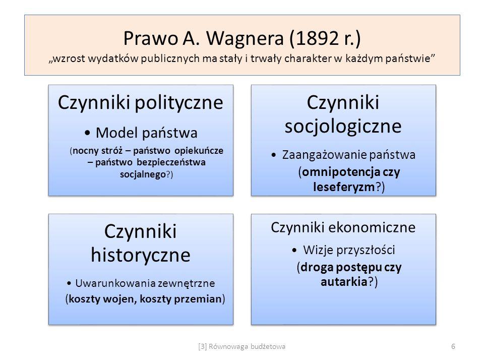 """Prawo A. Wagnera (1892 r.) """"wzrost wydatków publicznych ma stały i trwały charakter w każdym państwie"""" Czynniki polityczne Model państwa ( nocny stróż"""