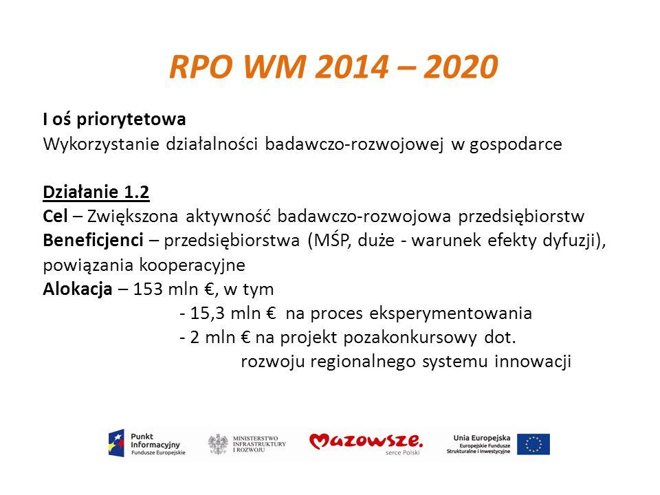 I oś priorytetowa Wykorzystanie działalności badawczo-rozwojowej w gospodarce Działanie 1.2 Cel – Zwiększona aktywność badawczo-rozwojowa przedsiębior