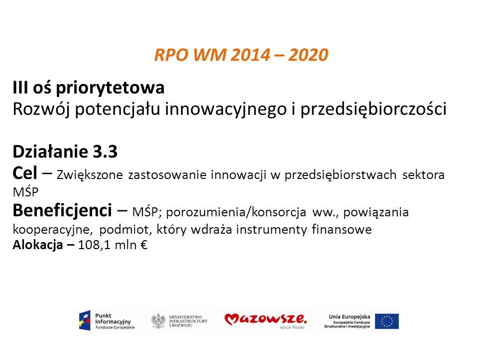 III oś priorytetowa Rozwój potencjału innowacyjnego i przedsiębiorczości Działanie 3.3 Cel – Zwiększone zastosowanie innowacji w przedsiębiorstwach sektora MŚP Beneficjenci – MŚP; porozumienia/konsorcja ww., powiązania kooperacyjne, podmiot, który wdraża instrumenty finansowe Alokacja – 108,1 mln € RPO WM 2014 – 2020
