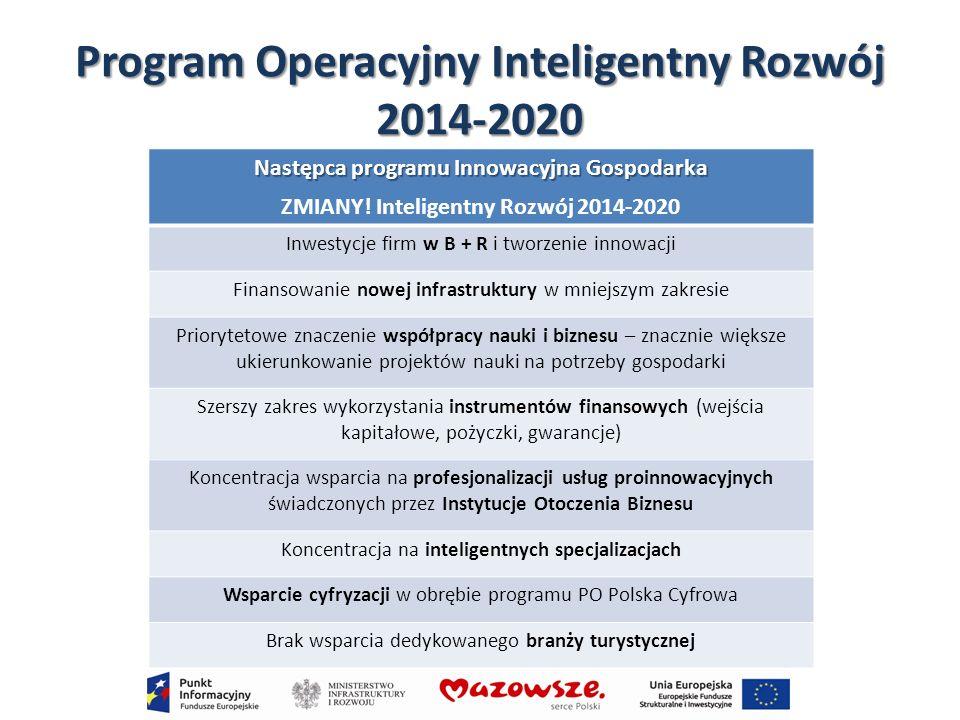 Program Operacyjny Inteligentny Rozwój 2014-2020 Następca programu Innowacyjna Gospodarka ZMIANY! Inteligentny Rozwój 2014-2020 Inwestycje firm w B +