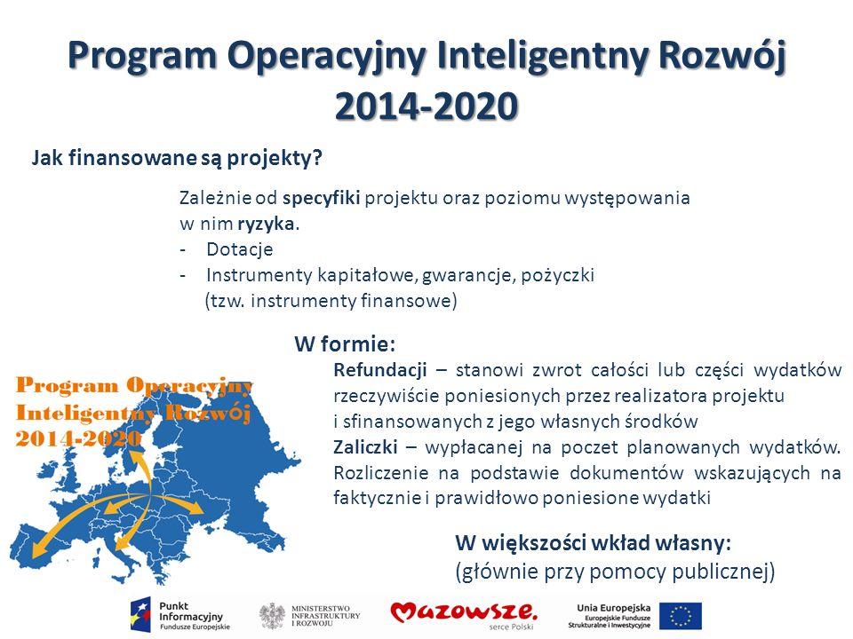 Program Operacyjny Inteligentny Rozwój 2014-2020 Jak finansowane są projekty? Zależnie od specyfiki projektu oraz poziomu występowania w nim ryzyka. -