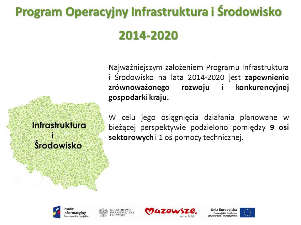 Najważniejszym założeniem Programu Infrastruktura i Środowisko na lata 2014-2020 jest zapewnienie zrównoważonego rozwoju i konkurencyjnej gospodarki k