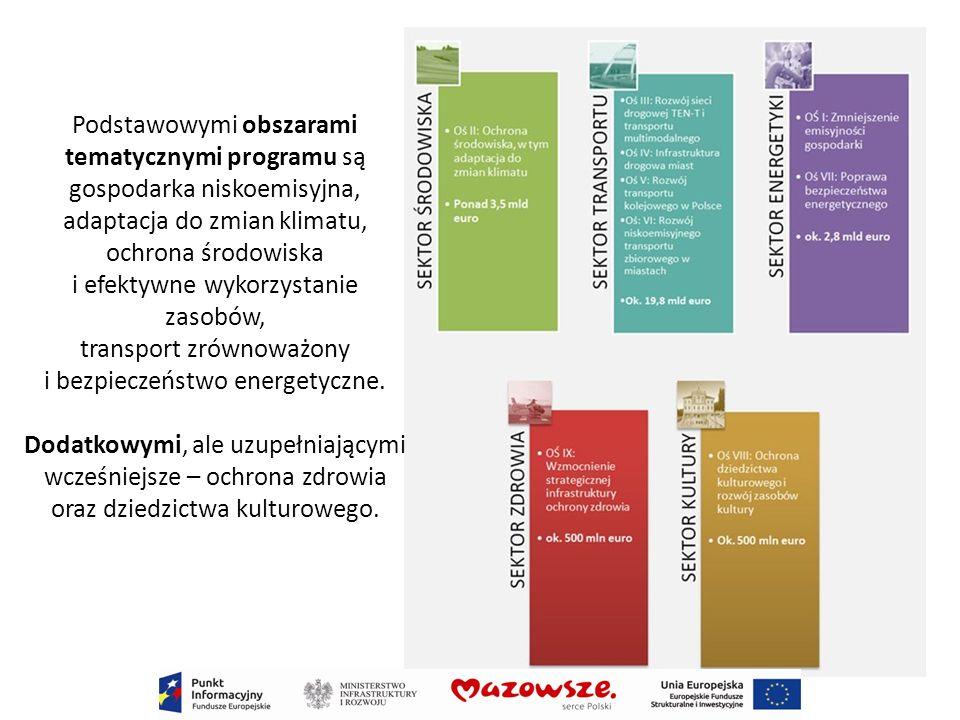 Program Operacyjny Polska Cyfrowa 2014-2020 2,17 mld EUR Budżet Programu: 2,17 mld EUR Maksymalny poziom współfinansowania z UE dla Województwa Mazowieckiego: 80% Priorytet I Powszechny dostęp do szybkiego Internetu Priorytet I Powszechny dostęp do szybkiego Internetu Priorytet II E- Administracja i otwarty rząd Priorytet II E- Administracja i otwarty rząd Priorytet III Cyfrowe kompetencje społeczeństwa Priorytet III Cyfrowe kompetencje społeczeństwa
