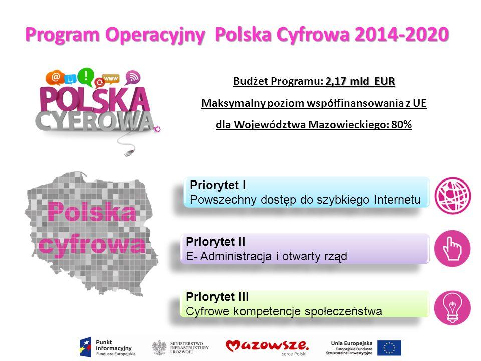 Program Operacyjny Polska Cyfrowa 2014-2020 2,17 mld EUR Budżet Programu: 2,17 mld EUR Maksymalny poziom współfinansowania z UE dla Województwa Mazowi