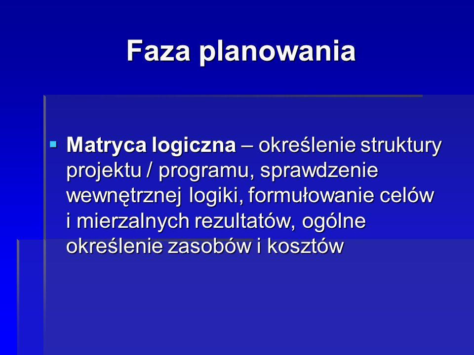 Faza planowania  Matryca logiczna – określenie struktury projektu / programu, sprawdzenie wewnętrznej logiki, formułowanie celów i mierzalnych rezult