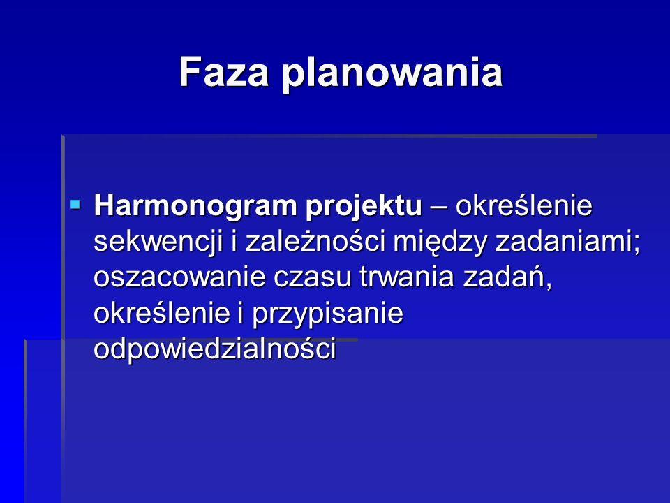 Faza planowania  Harmonogram projektu – określenie sekwencji i zależności między zadaniami; oszacowanie czasu trwania zadań, określenie i przypisanie