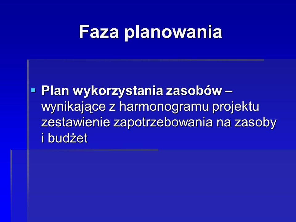 Faza planowania  Plan wykorzystania zasobów – wynikające z harmonogramu projektu zestawienie zapotrzebowania na zasoby i budżet