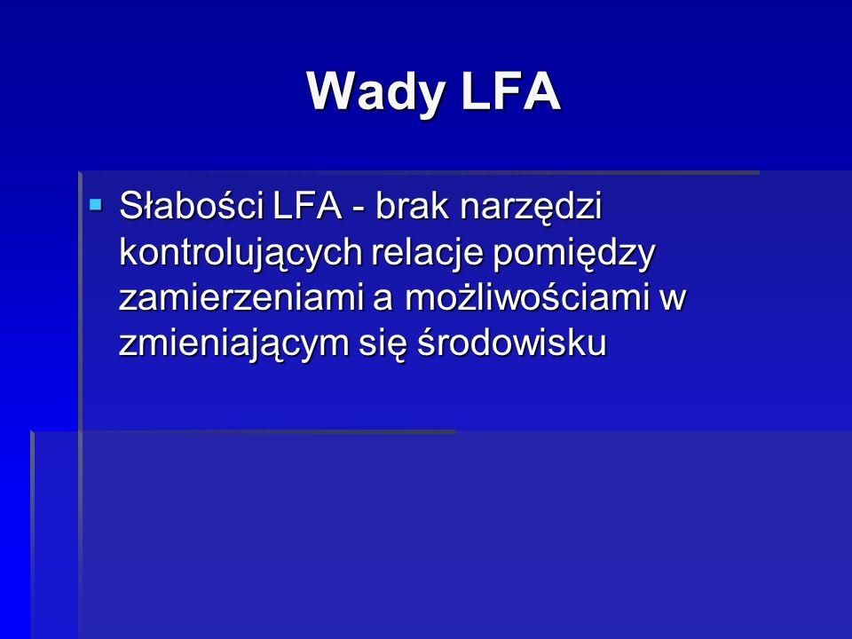 Wady LFA  Słabości LFA - brak narzędzi kontrolujących relacje pomiędzy zamierzeniami a możliwościami w zmieniającym się środowisku
