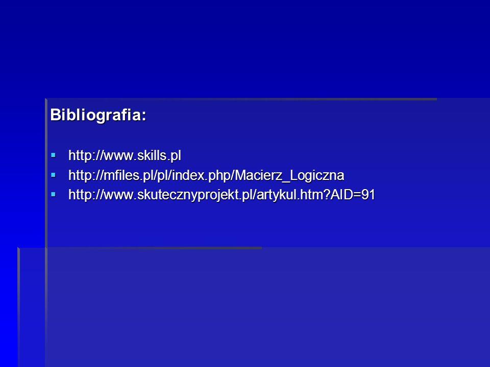Bibliografia:  http://www.skills.pl  http://mfiles.pl/pl/index.php/Macierz_Logiczna  http://www.skutecznyprojekt.pl/artykul.htm?AID=91