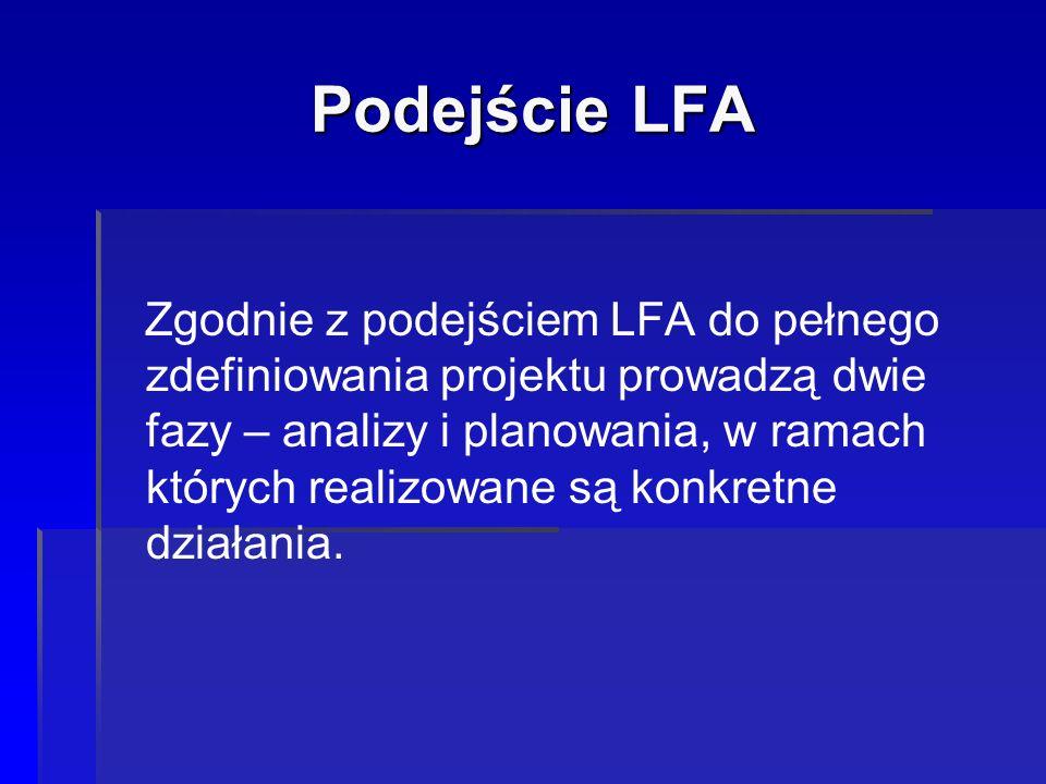 Podejście LFA Zgodnie z podejściem LFA do pełnego zdefiniowania projektu prowadzą dwie fazy – analizy i planowania, w ramach których realizowane są ko