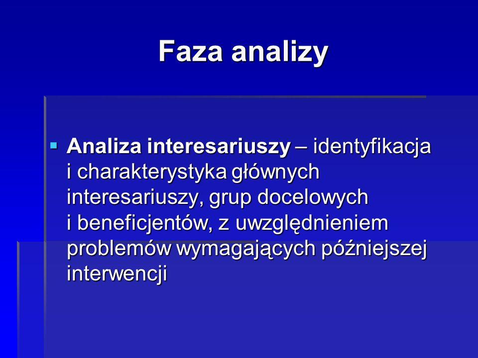 Faza analizy  Analiza interesariuszy – identyfikacja i charakterystyka głównych interesariuszy, grup docelowych i beneficjentów, z uwzględnieniem pro