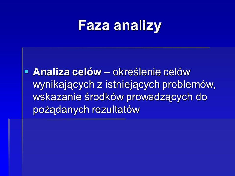 Faza analizy  Analiza celów – określenie celów wynikających z istniejących problemów, wskazanie środków prowadzących do pożądanych rezultatów